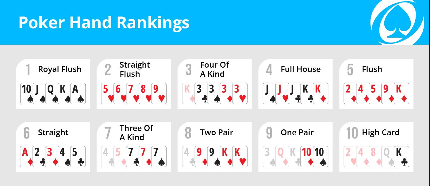 Splitting cards in blackjack